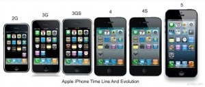Pawning cell phones like Apple iPhone